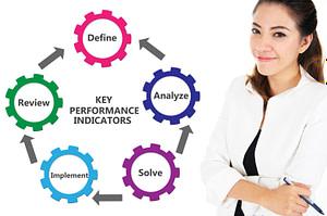 System Stream - KPI or Key Performance Indicator