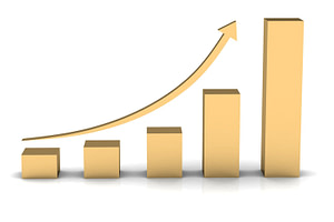 Business Growth - Positive Financial Impact