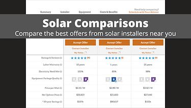 Best Survival Prepper - Solar Comparisons
